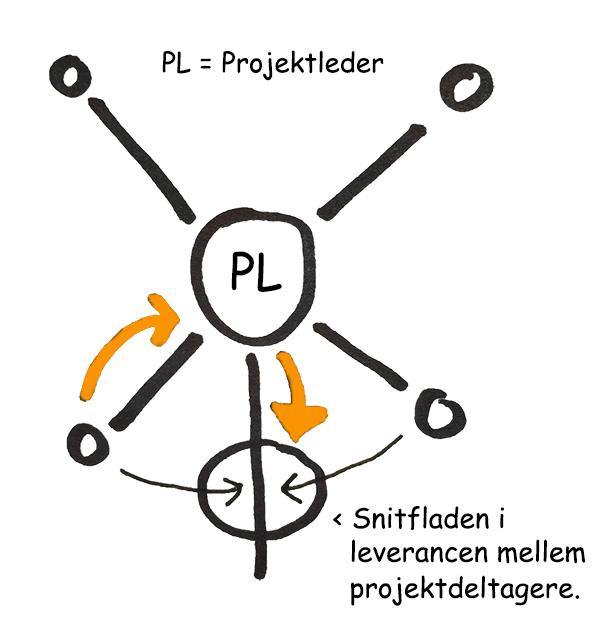 figur1b