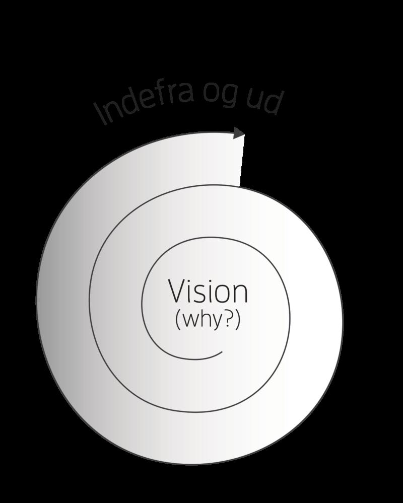 RD_model_indefraogud_v2