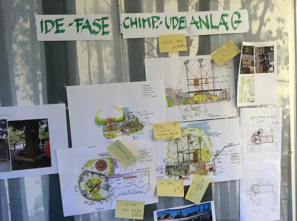 Innovation i Københavns Zoo